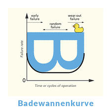 B is for_German