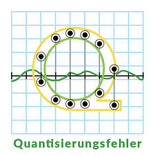 Q is for_German